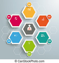 6 Colored Hexagons Hexagon - Infographic with honeycomb...