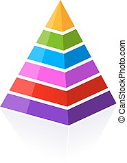 6 part pyramid