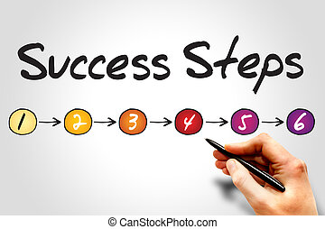 6 Success Steps, sketch business concept