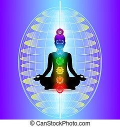 7, 光っていること, 人間, 前兆, chakras