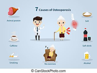 7 Cause of Osteoporosis. Old people with osteoporosis problem on the blue background. vector, illustration.