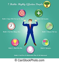 7 Habits - Businessman Surrounded By Icons - Vector ...