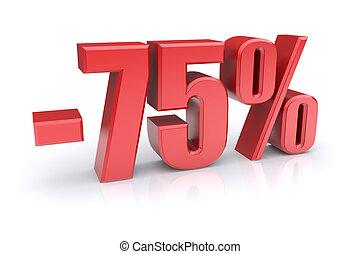 75% discount
