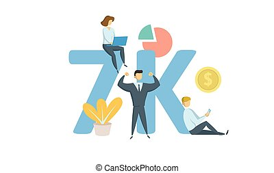 7K likes, followers online social media banner. Concept with keywords, letters, and icons. Flat vector illustration. Isolated on white background.