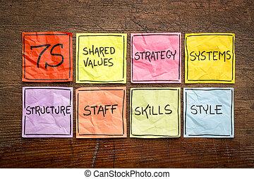 7s, concepto, -, organizativo, cultura, análisis, y, desarrollo