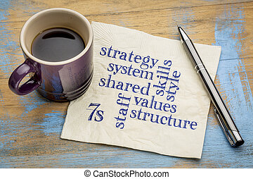 7S model for organizational culture, analysis and development (skills, staff, strategy, systems, structure, style, shared values) - word cloud on a napkin screen with a cup of coffee