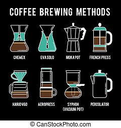 8 coffee brewing methods icons set. Different ways of making...