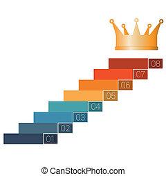 8, infographic, démarrage, étapes