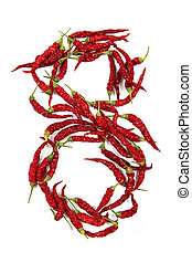 8 - number from red chili