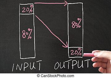 80 - 20 percent rule  written on the blackboard using chalk