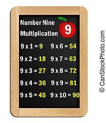 #9 multiplication tables on blackboard