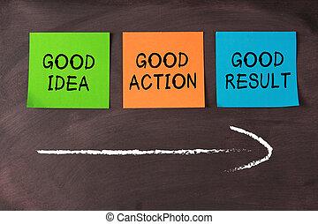 ação, idéia, bom, resultado