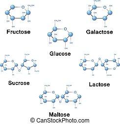 açúcar, moléculas