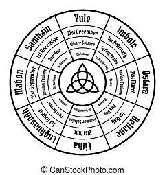 año, anual, ciclo, diagram., wiccan, rueda