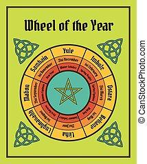 año, wiccan, rueda, poster., calendario