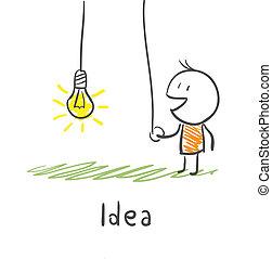 a, בן אדם, כולל, a, אור, bulb., ה, מושג, של, ה, idea.,...