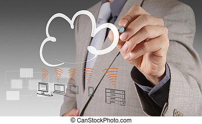 a, 雲, 計算, 圖形, 上, the, 新的計算机, 接口