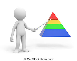 pyramid - A 3d man pointing to a pyramid model
