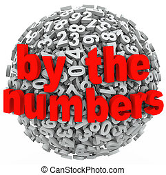 A 3d sphere of numbers to illustrate learning math or accounting with a mess of figures
