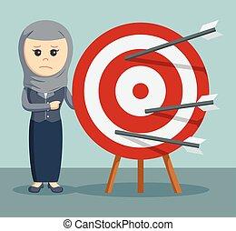 a arab businesswoman sad because no
