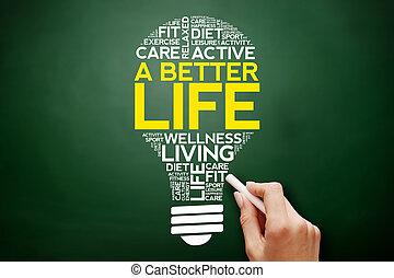 A Better Life bulb word cloud
