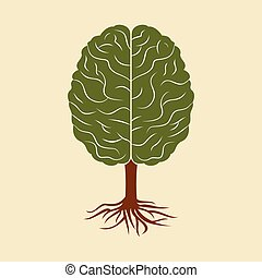 a brain growing in shape of tree