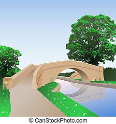 Canal Bridge - A British Canal Bridge with Towpath
