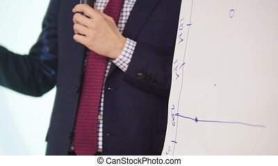 A business conference. A man drawing a schedule on the desk...