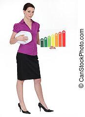A businesswoman presenting a chart.