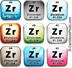 A button showing the chemical element Zirconium