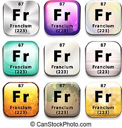 A button with the chemical element Francium