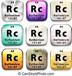 A button with the chemical Ruthenium