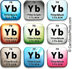 A button with the chemical Ytterbium