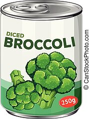 A Can of Diced Broccoli