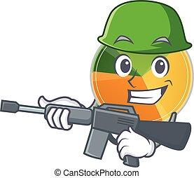 A cartoon design of pie chart Army with machine gun