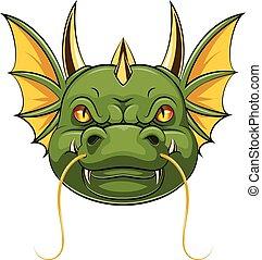 A cartoon head of dragon mascot