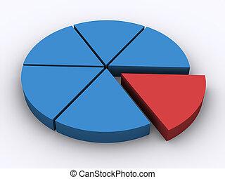 pie chart - a classical pie chart (3d render)