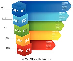 A Colourful Information Steps