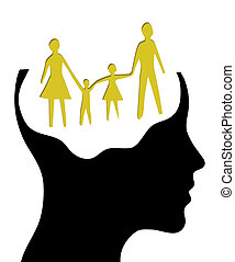 A concept for Dream family , where Thinking head silhouette