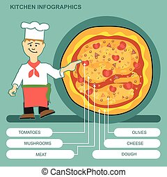 A cook with pizza presenting ingred