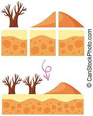 A Desert Dune Game Element