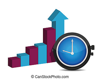 a diagram with clock a business