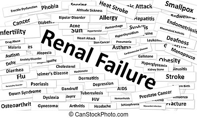 Renal Failure - A disease called Renal Failure written in...