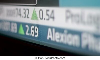 A fictional stock market ticker