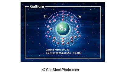 A gallium atom diagram