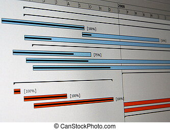A Gantt chart is a type of bar chart that illustrates a ...