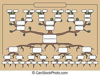 a, genealogical, árvore