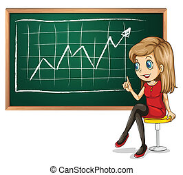 A girl explaining the graph while sitting down