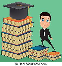 a, graduação, de, conhecimento