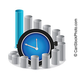 A graph with clock a business conce